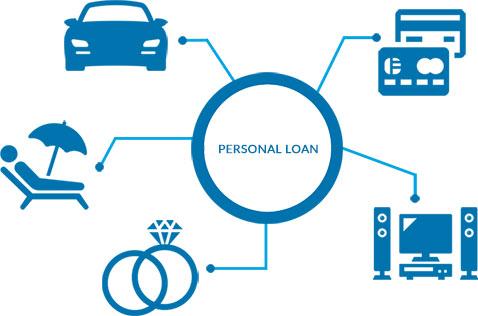 Advantages Online Personal Loan